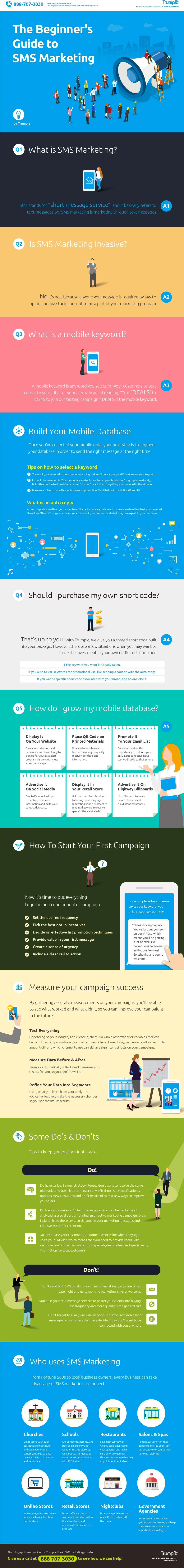 Infographic For Beginner's Guide to SMS Marketing