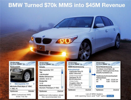 BMW MMS Campaign