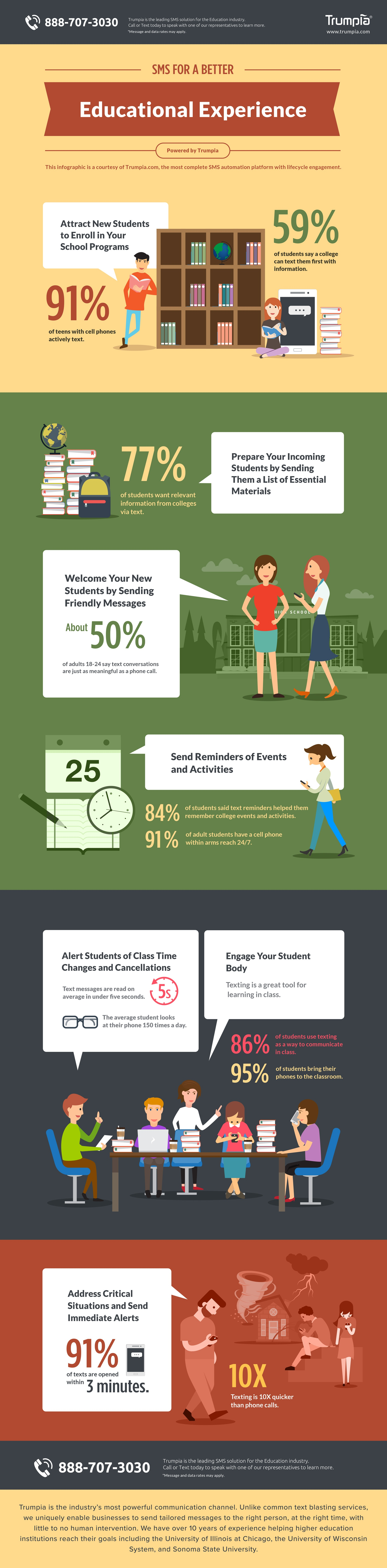 2018 College Student Communication Infographic